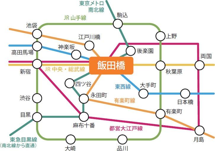 飯田橋レポート_05