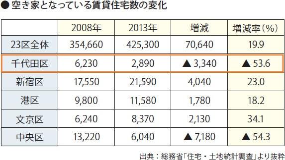 飯田橋レポート_12