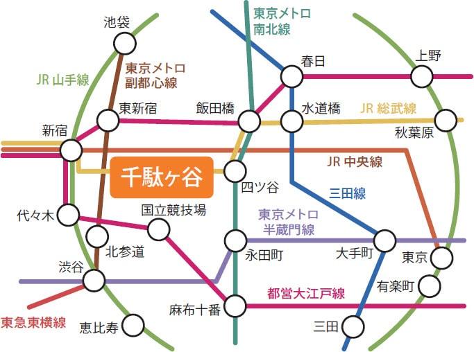 千駄ヶ谷レポート_05