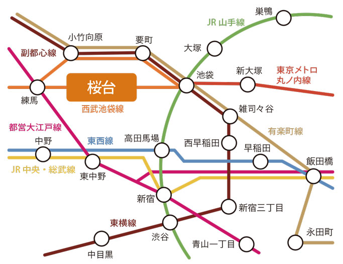 桜台エリアレポート_05