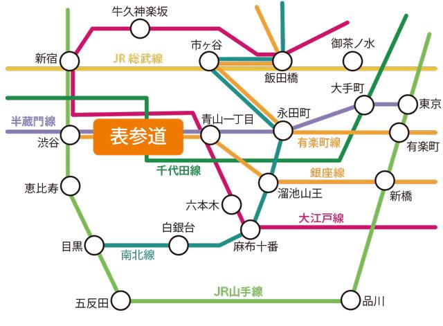 表参道エリアレポート_05