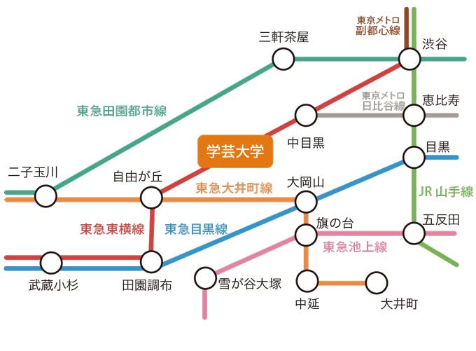 学芸大学レポート_05