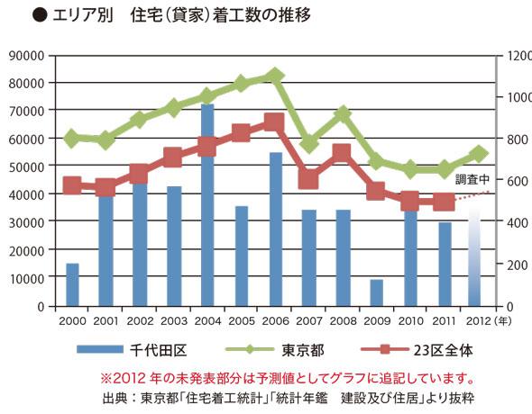 report_akihabara14