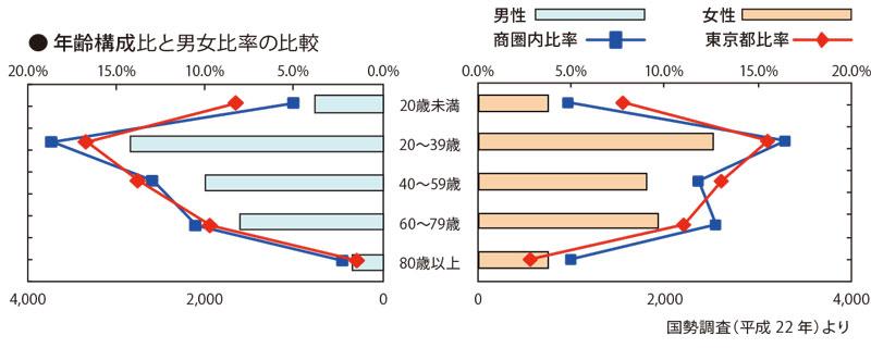 report_kanda10
