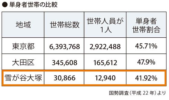 report_yukigayaootsuka09