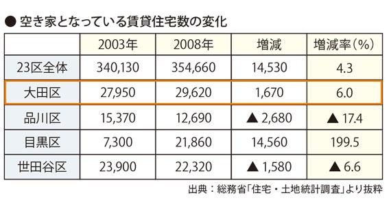 report_yukigayaootsuka13