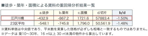 江戸川橋レポート_08