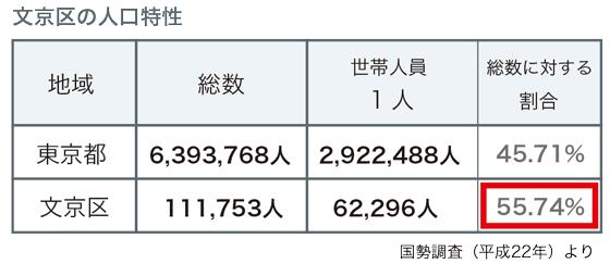 江戸川橋レポート_10