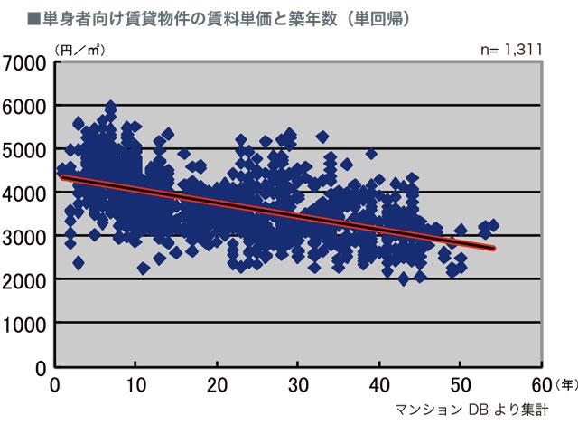 目黒レポート_09