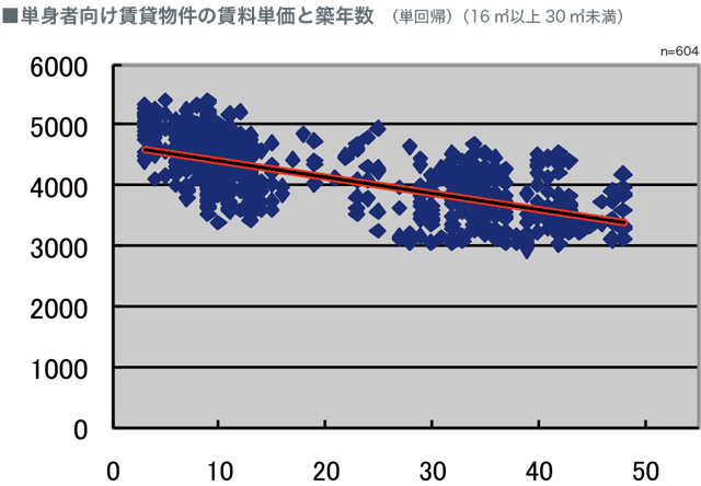 赤坂レポート_09