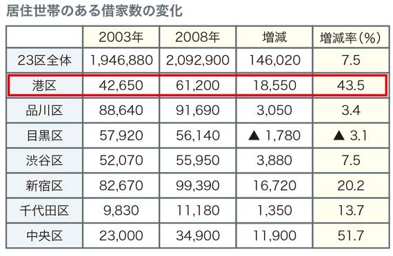 赤坂レポート_13
