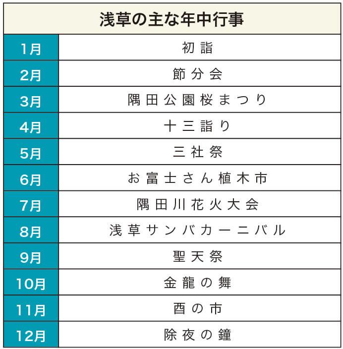 浅草レポート_02