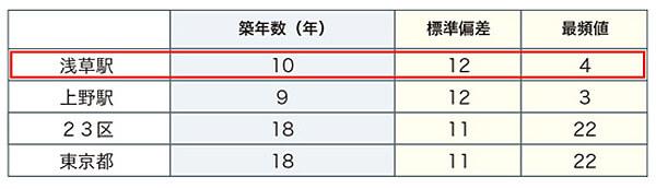 浅草レポート_05