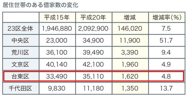 浅草レポート_08