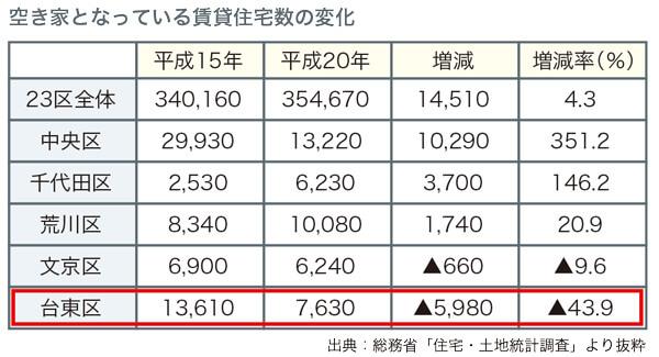 浅草レポート_09