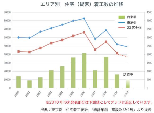 浅草レポート_10