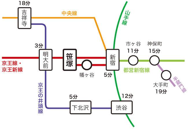 笹塚レポート_05