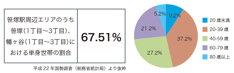 笹塚レポート_10