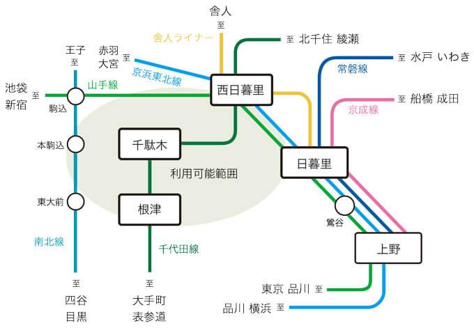 千駄木レポート_05