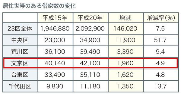 千駄木レポート_12