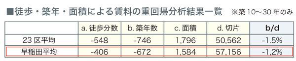 早稲田レポート_07