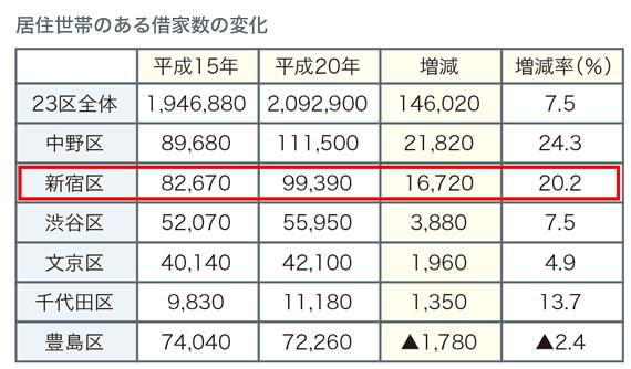 早稲田レポート_12