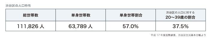 渋谷レポート_01