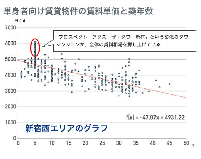 新宿レポート_05