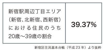 新宿レポート_04