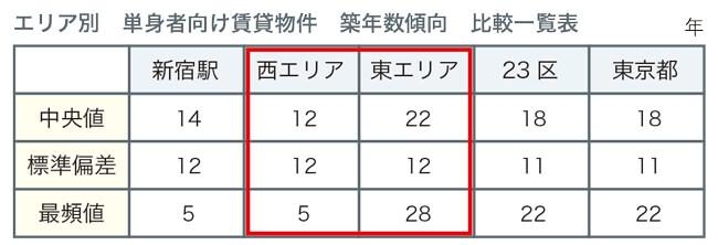 新宿レポート_08