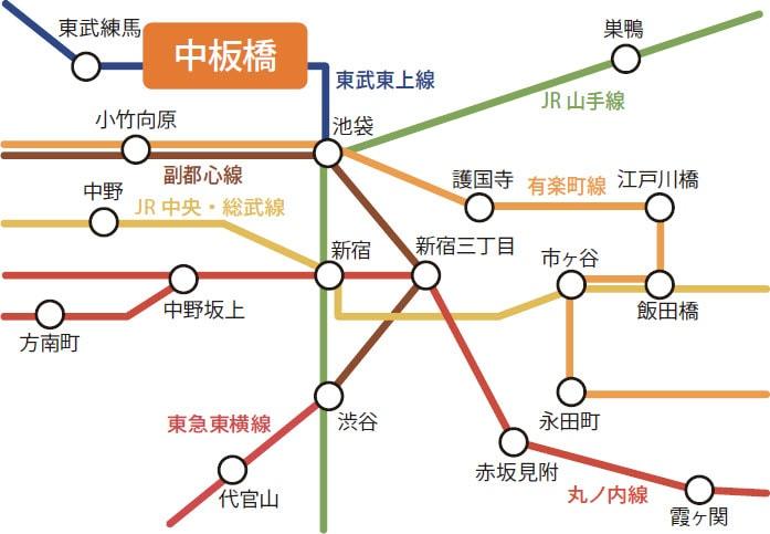 中板橋レポート_05