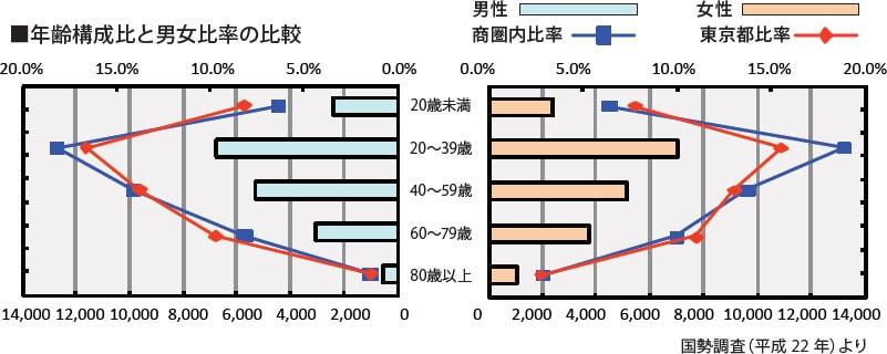 飯田橋レポート_09
