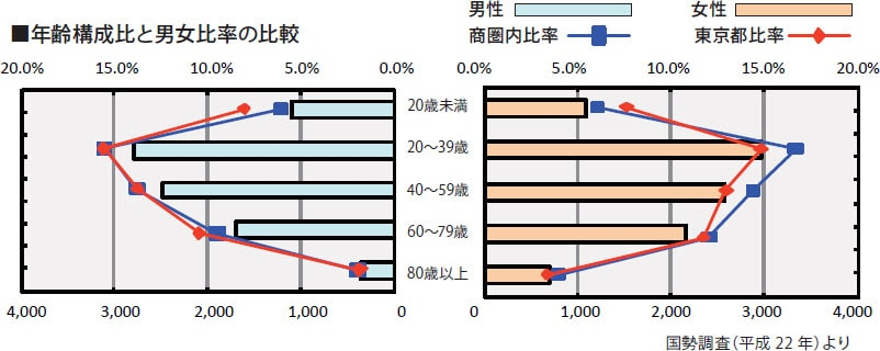 千駄ヶ谷レポート_10