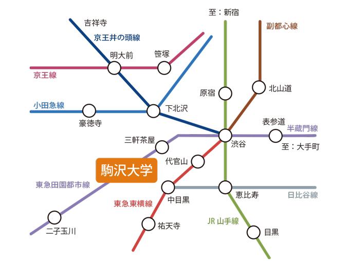 駒沢大学エリアレポート_05