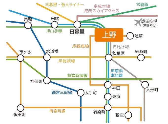 上野エリアレポート_05