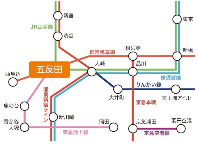 五反田エリアレポート_05