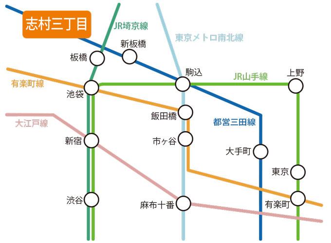 志村三丁目エリアレポート_05
