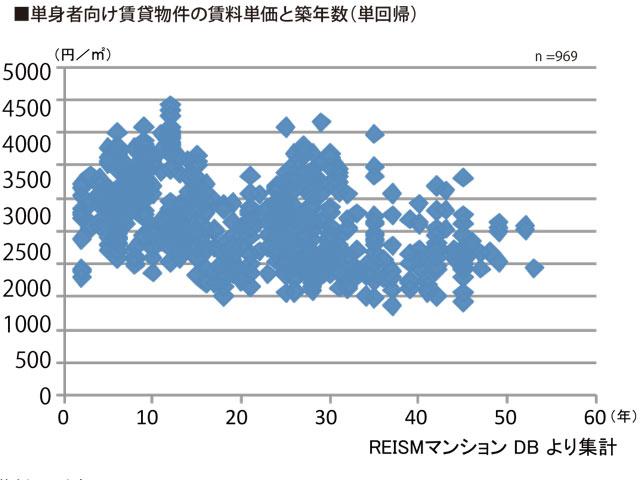 志村三丁目エリアレポート_08