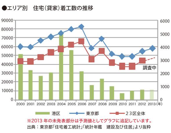 report_tamachi14