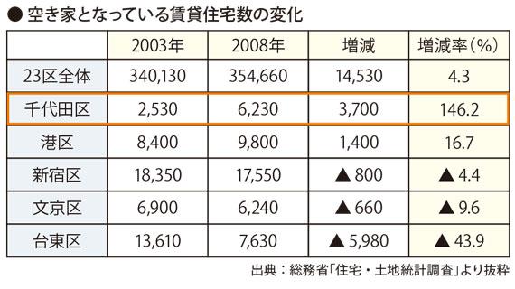 report_akihabara13