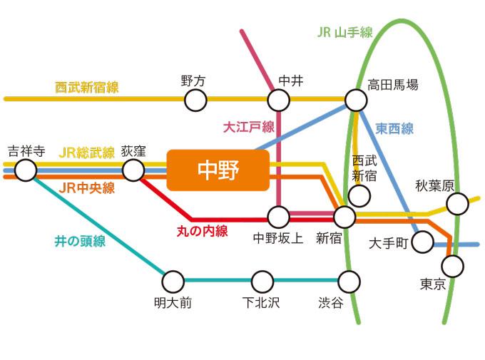 report_nakano05