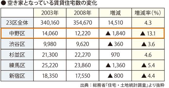 report_nakano13
