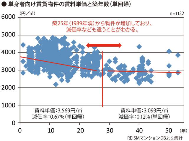 report_tsukishima08