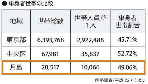 report_tsukishima09