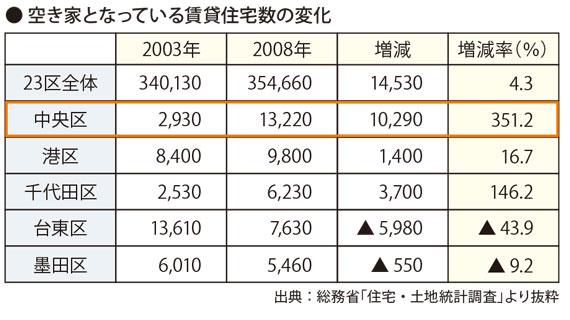 report_tsukishima13