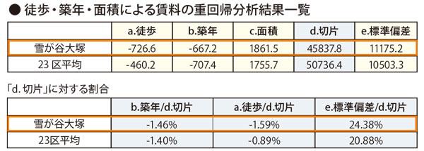 report_yukigayaootsuka07