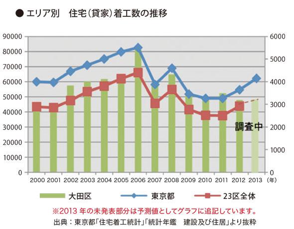 report_yukigayaootsuka14