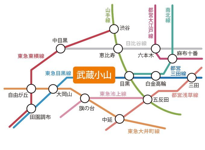 武蔵小山レポート_05