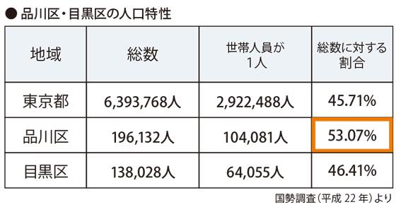 武蔵小山レポート_09