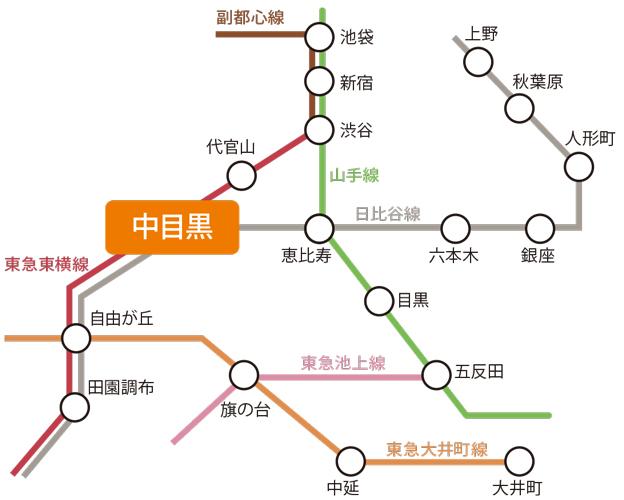 中目黒レポート_05